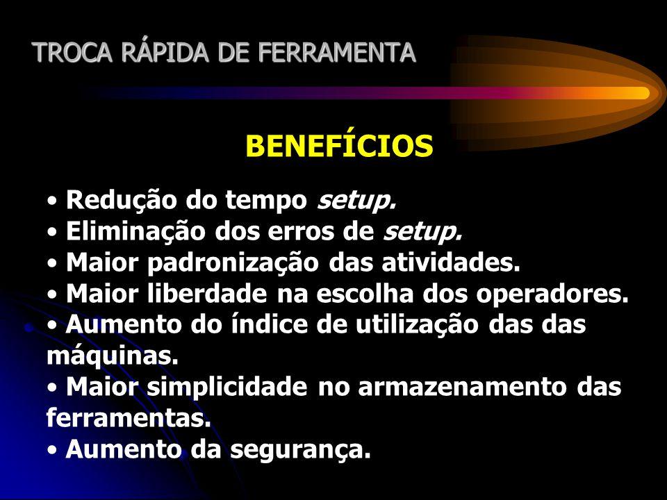 TROCA RÁPIDA DE FERRAMENTA ESTUDO DE CASO Sistema de Fixação da Ferramenta