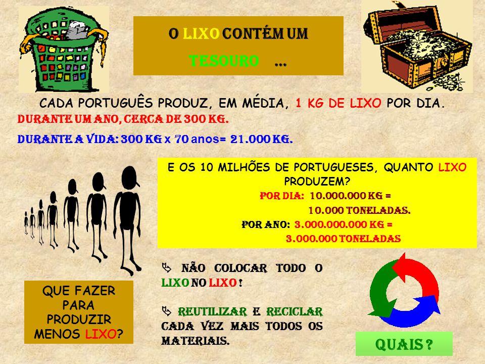 E OS 10 MILHÕES DE PORTUGUESES, QUANTO LIXO PRODUZEM.