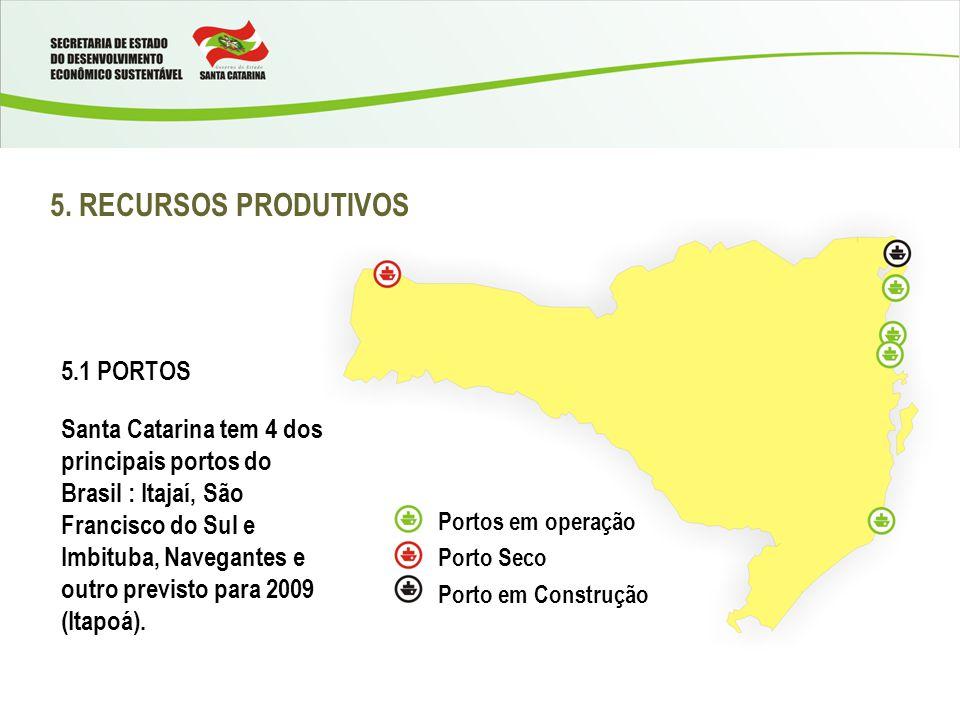 5. RECURSOS PRODUTIVOS 5.1 PORTOS Santa Catarina tem 4 dos principais portos do Brasil : Itajaí, São Francisco do Sul e Imbituba, Navegantes e outro p