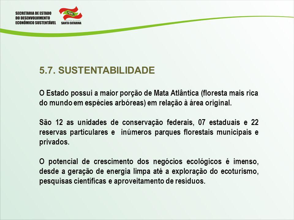5.7. SUSTENTABILIDADE O Estado possui a maior porção de Mata Atlântica (floresta mais rica do mundo em espécies arbóreas) em relação à área original.