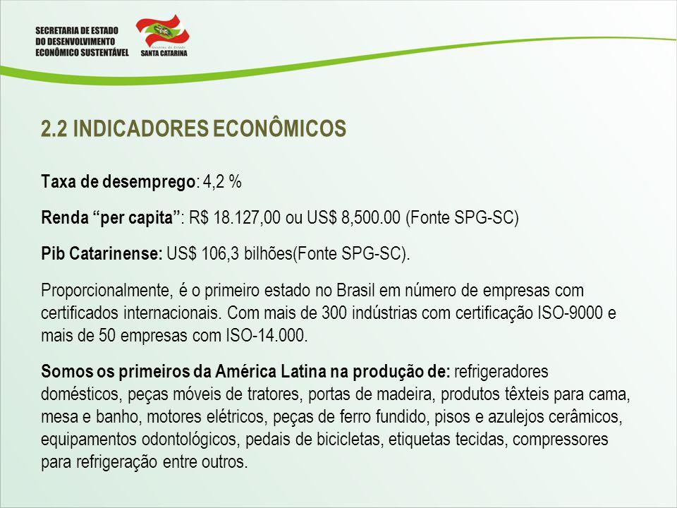 2.2 INDICADORES ECONÔMICOS Taxa de desemprego : 4,2 % Renda per capita : R$ 18.127,00 ou US$ 8,500.00 (Fonte SPG-SC) Pib Catarinense: US$ 106,3 bilhões(Fonte SPG-SC).