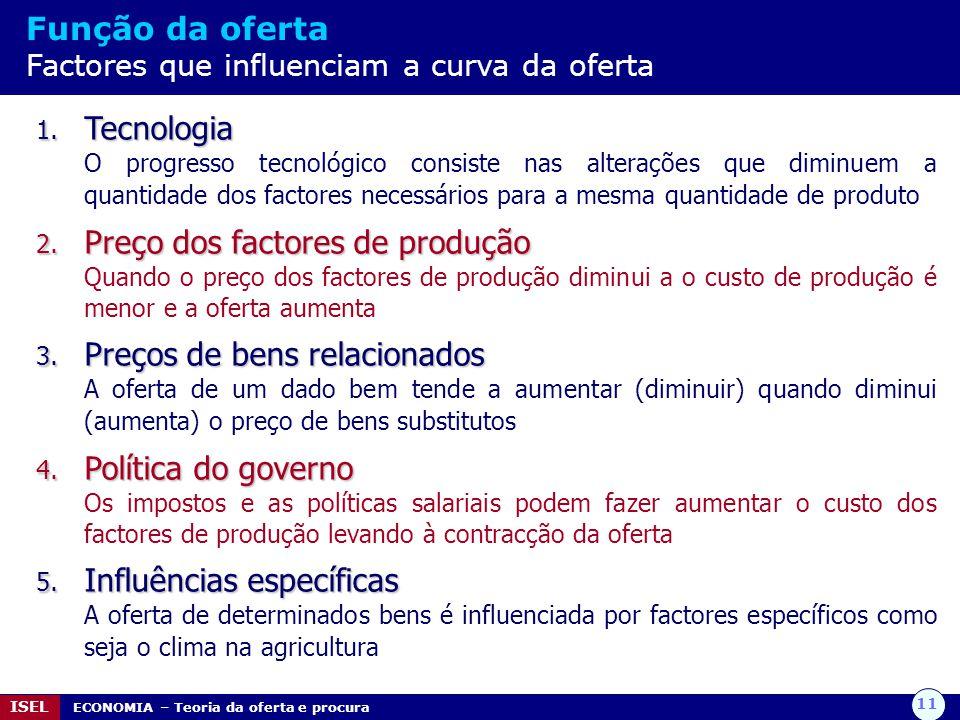11 ISEL ECONOMIA – Teoria da oferta e procura Função da oferta Factores que influenciam a curva da oferta 1. Tecnologia O progresso tecnológico consis