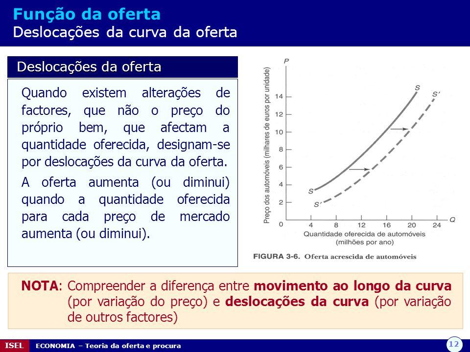 12 ISEL ECONOMIA – Teoria da oferta e procura Função da oferta Deslocações da curva da oferta Deslocações da oferta Deslocações da oferta Quando exist