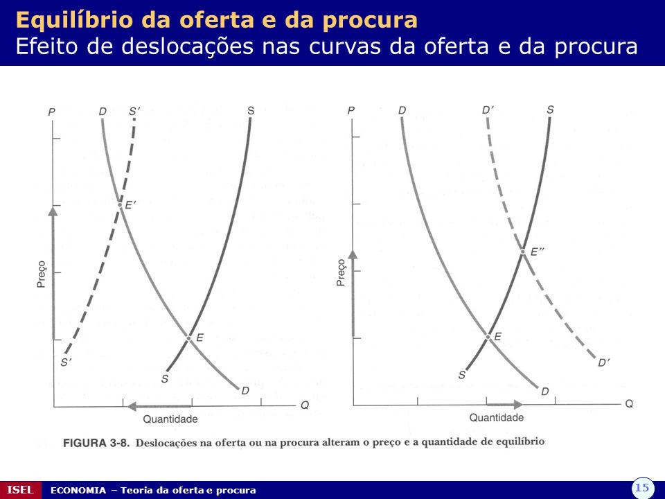 15 ISEL ECONOMIA – Teoria da oferta e procura Equilíbrio da oferta e da procura Efeito de deslocações nas curvas da oferta e da procura