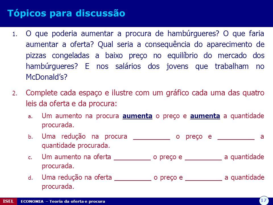 17 ISEL ECONOMIA – Teoria da oferta e procura Tópicos para discussão 1. O que poderia aumentar a procura de hambúrgueres? O que faria aumentar a ofert