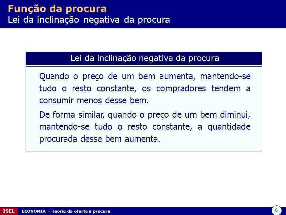 6 ISEL ECONOMIA – Teoria da oferta e procura Função da procura Lei da inclinação negativa da procura Lei da inclinação negativa da procura Lei da incl