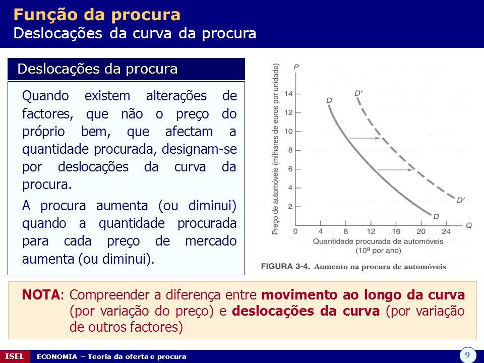 9 ISEL ECONOMIA – Teoria da oferta e procura Função da procura Deslocações da curva da procura Deslocações da procura Deslocações da procura Quando ex