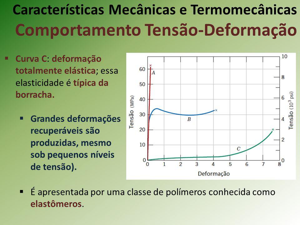 Características Mecânicas e Termomecânicas Comportamento Tensão-Deformação Curva C: deformação totalmente elástica; essa elasticidade é típica da borr