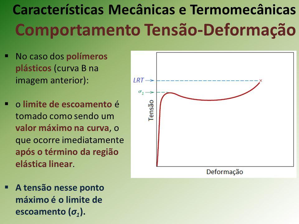 Características Mecânicas e Termomecânicas Comportamento Tensão-Deformação No caso dos polímeros plásticos (curva B na imagem anterior): o limite de e