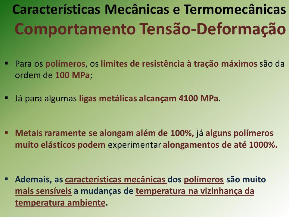 Características Mecânicas e Termomecânicas Comportamento Tensão-Deformação Para os polímeros, os limites de resistência à tração máximos são da ordem