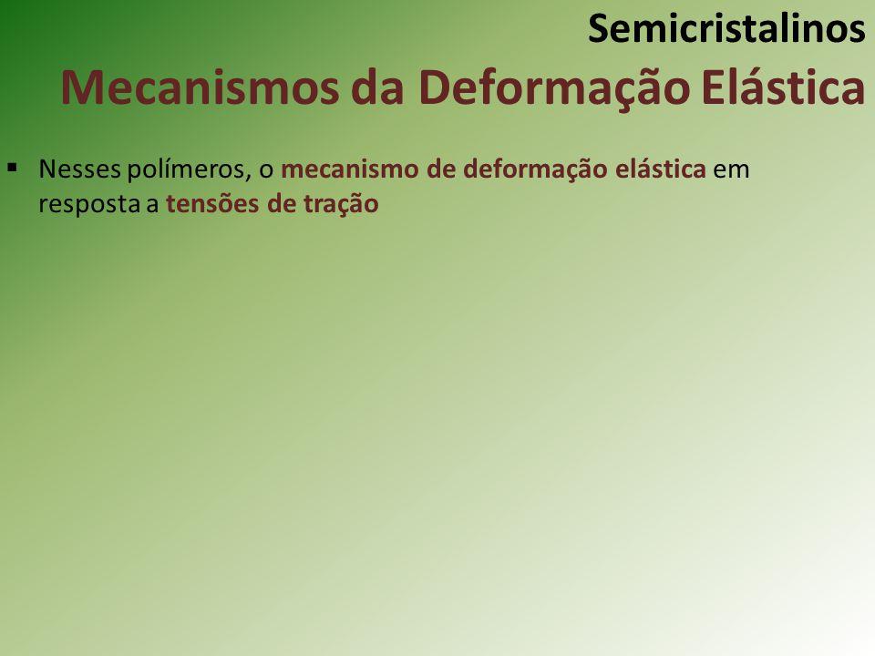 Semicristalinos Mecanismos da Deformação Elástica Nesses polímeros, o mecanismo de deformação elástica em resposta a tensões de tração