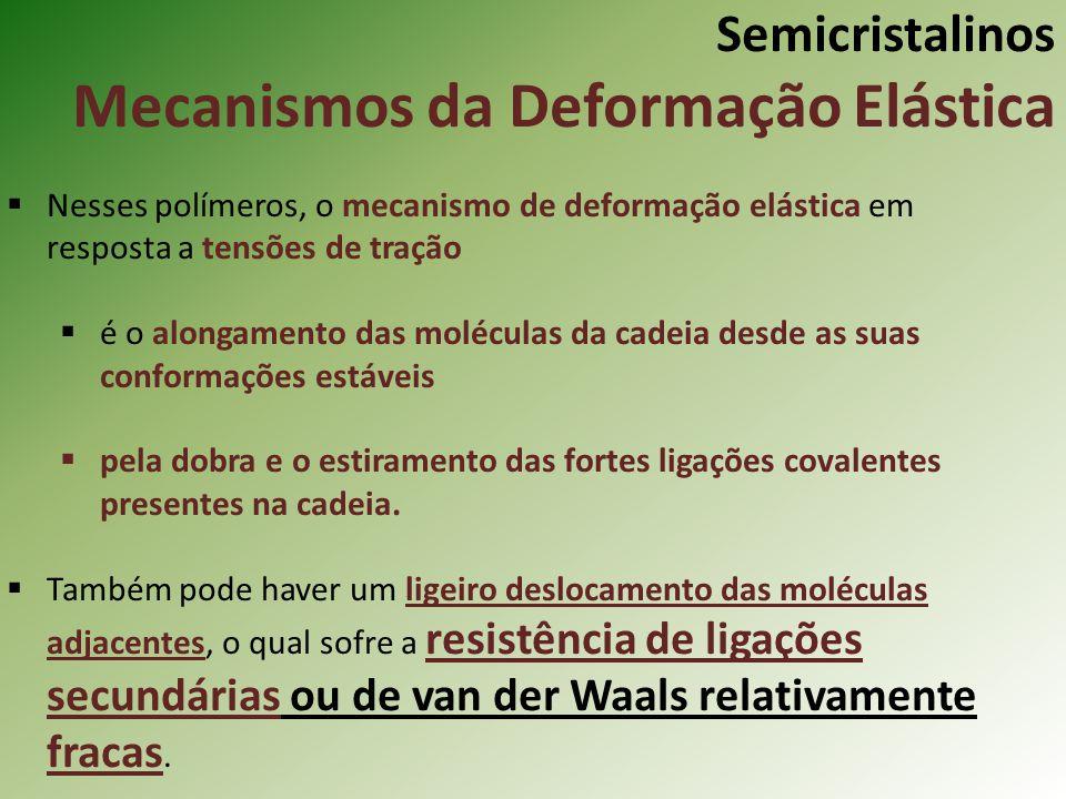 Semicristalinos Mecanismos da Deformação Elástica Nesses polímeros, o mecanismo de deformação elástica em resposta a tensões de tração é o alongamento