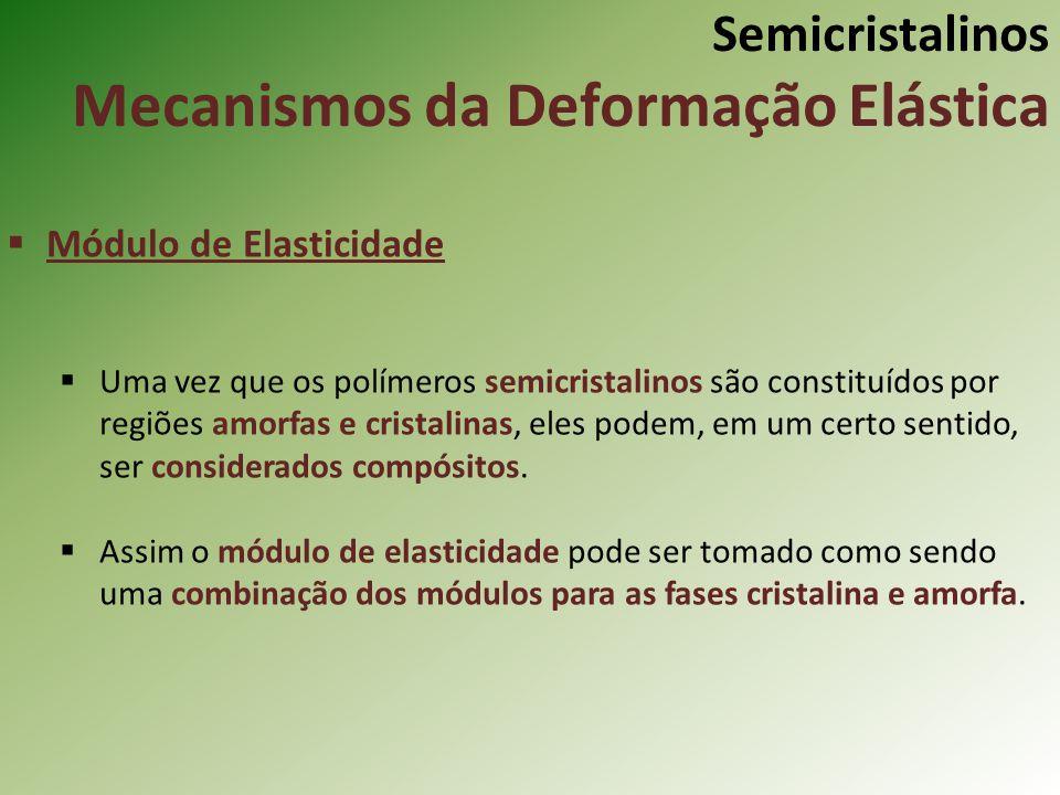 Semicristalinos Mecanismos da Deformação Elástica Módulo de Elasticidade Uma vez que os polímeros semicristalinos são constituídos por regiões amorfas