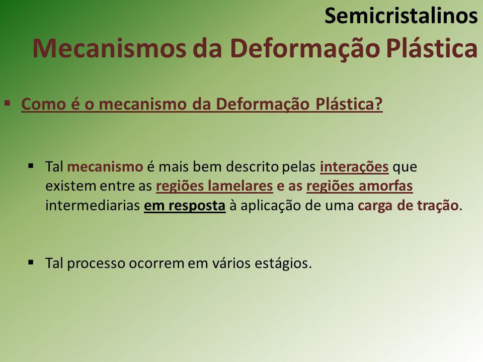 Semicristalinos Mecanismos da Deformação Plástica Como é o mecanismo da Deformação Plástica? Tal mecanismo é mais bem descrito pelas interações que ex