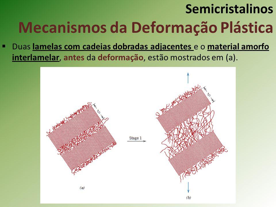 Semicristalinos Mecanismos da Deformação Plástica Duas lamelas com cadeias dobradas adjacentes e o material amorfo interlamelar, antes da deformação,