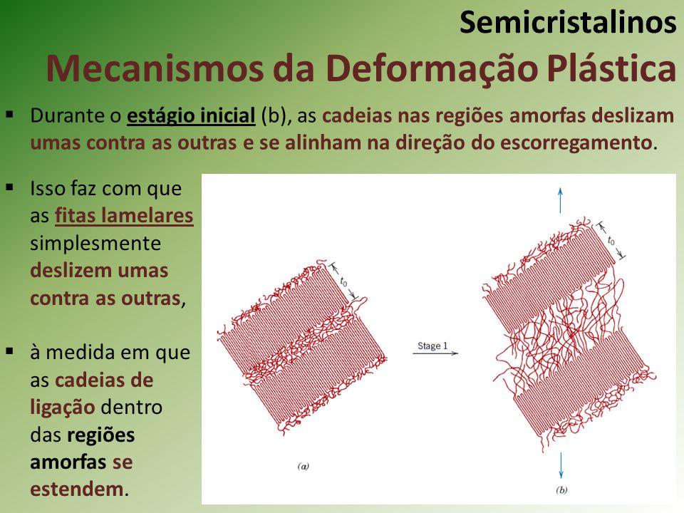 Semicristalinos Mecanismos da Deformação Plástica Durante o estágio inicial (b), as cadeias nas regiões amorfas deslizam umas contra as outras e se al