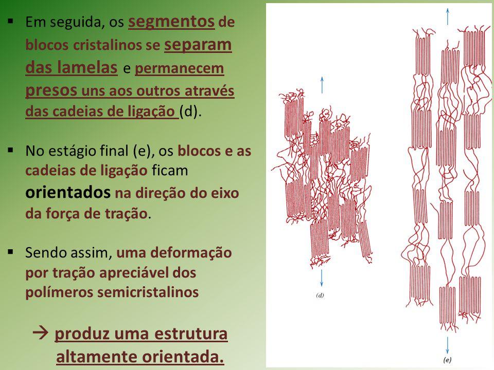 Em seguida, os segmentos de blocos cristalinos se separam das lamelas e permanecem presos uns aos outros através das cadeias de ligação (d). No estági
