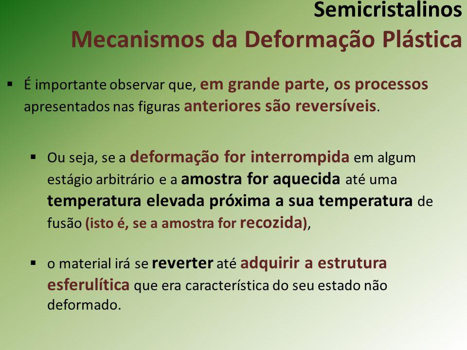 Semicristalinos Mecanismos da Deformação Plástica É importante observar que, em grande parte, os processos apresentados nas figuras anteriores são rev