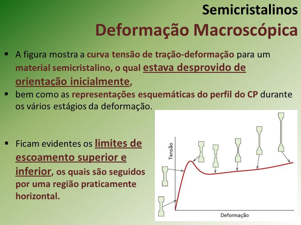 Semicristalinos Deformação Macroscópica A figura mostra a curva tensão de tração-deformação para um material semicristalino, o qual estava desprovido