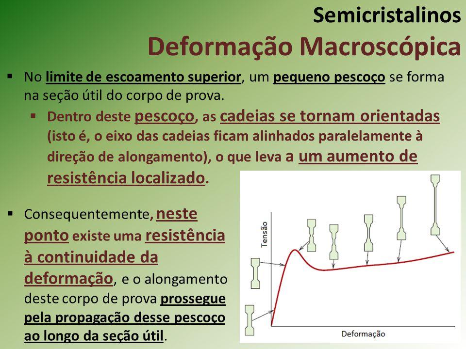 Semicristalinos Deformação Macroscópica No limite de escoamento superior, um pequeno pescoço se forma na seção útil do corpo de prova. Dentro deste pe