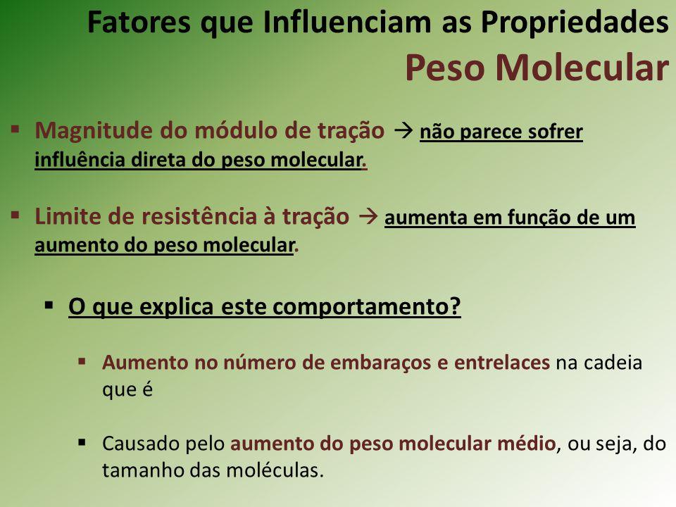 Fatores que Influenciam as Propriedades Peso Molecular Magnitude do módulo de tração não parece sofrer influência direta do peso molecular. Limite de