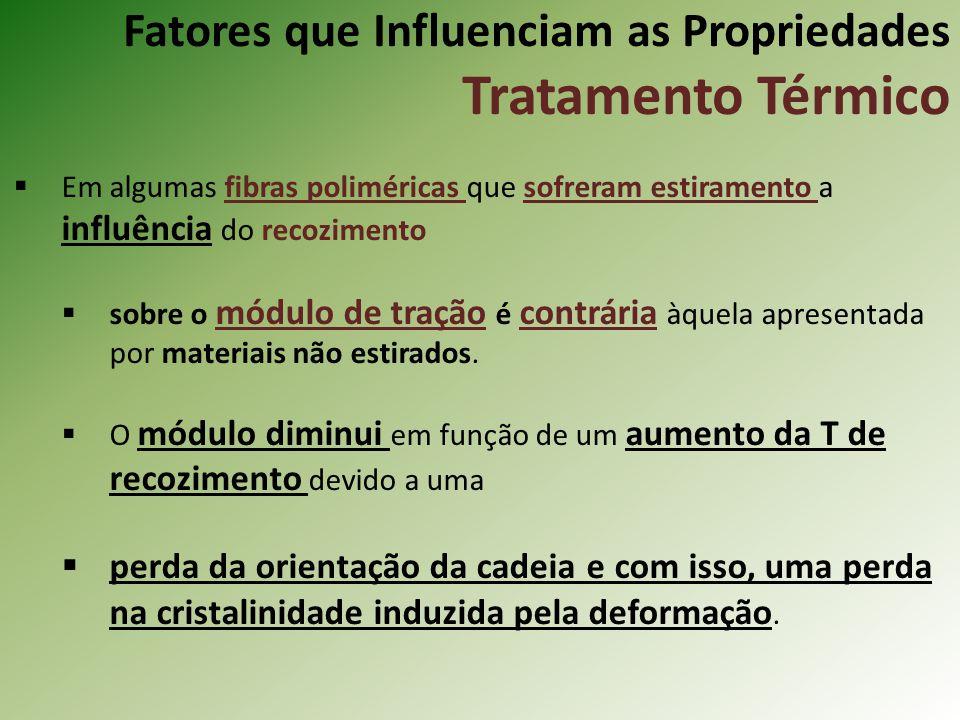 Fatores que Influenciam as Propriedades Tratamento Térmico Em algumas fibras poliméricas que sofreram estiramento a influência do recozimento sobre o