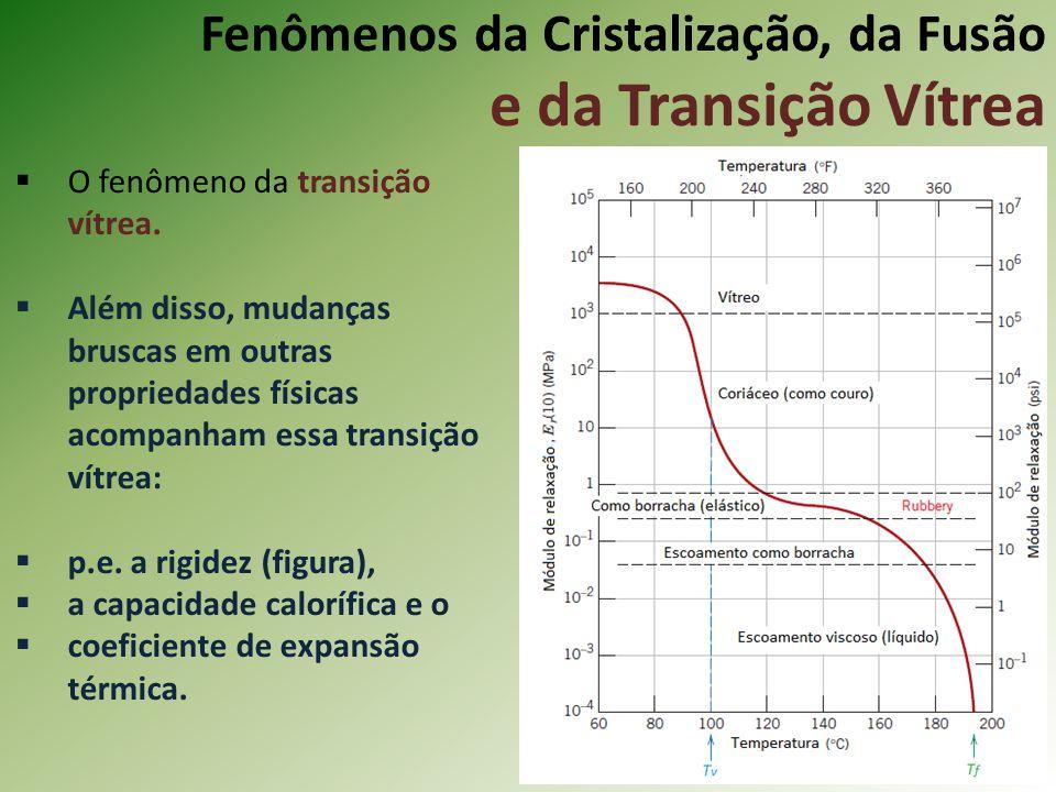 Fenômenos da Cristalização, da Fusão e da Transição Vítrea O fenômeno da transição vítrea. Além disso, mudanças bruscas em outras propriedades físicas