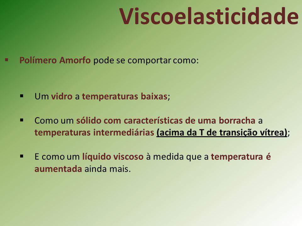 Viscoelasticidade Polímero Amorfo pode se comportar como: Um vidro a temperaturas baixas; Como um sólido com características de uma borracha a tempera