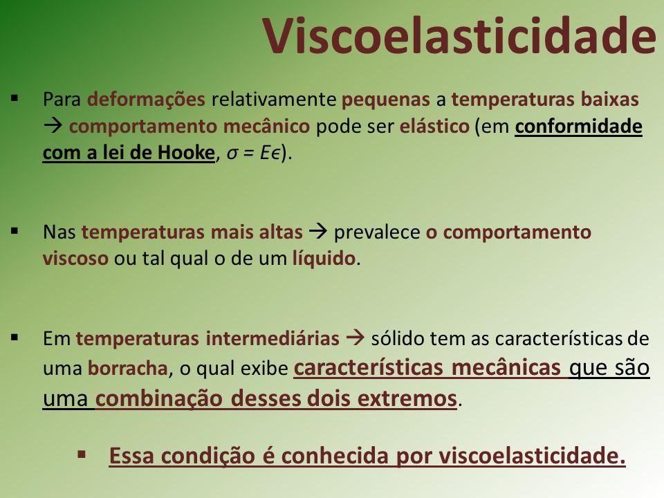 Viscoelasticidade Para deformações relativamente pequenas a temperaturas baixas comportamento mecânico pode ser elástico (em conformidade com a lei de