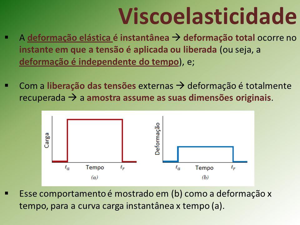 Viscoelasticidade A deformação elástica é instantânea deformação total ocorre no instante em que a tensão é aplicada ou liberada (ou seja, a deformaçã
