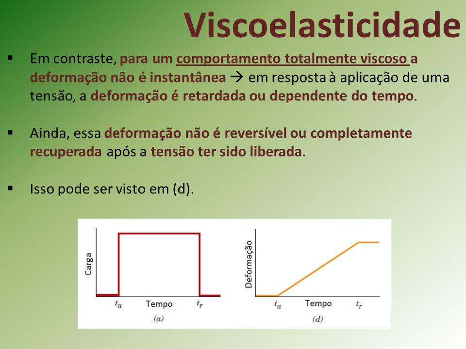Viscoelasticidade Em contraste, para um comportamento totalmente viscoso a deformação não é instantânea em resposta à aplicação de uma tensão, a defor