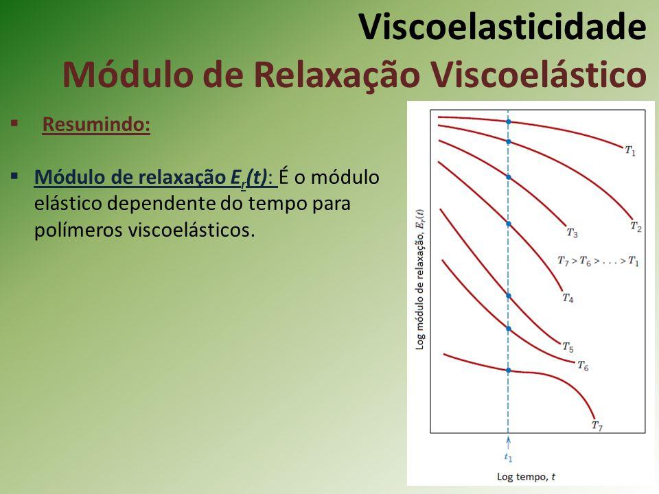 Viscoelasticidade Módulo de Relaxação Viscoelástico Resumindo: Módulo de relaxação E r (t): É o módulo elástico dependente do tempo para polímeros vis
