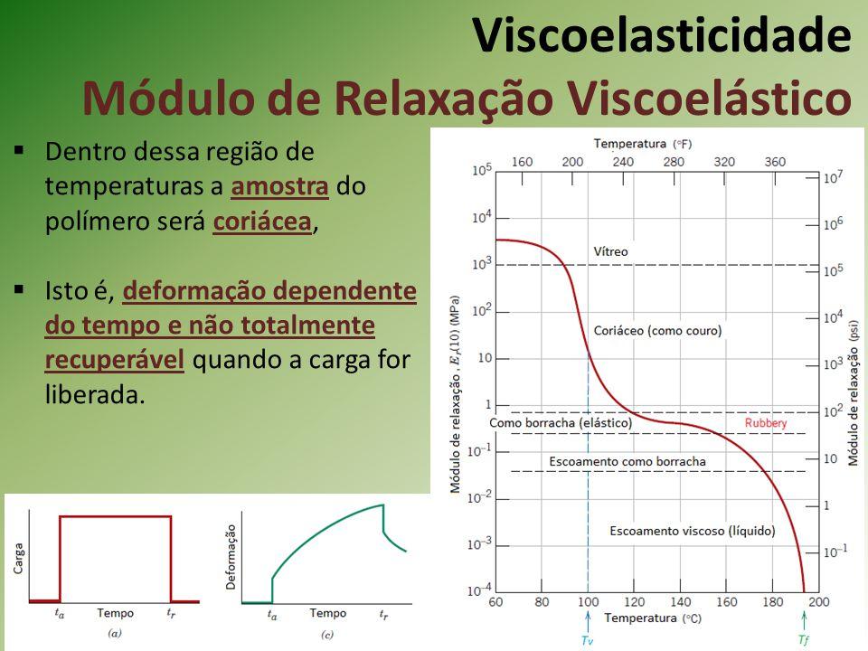 Viscoelasticidade Módulo de Relaxação Viscoelástico Dentro dessa região de temperaturas a amostra do polímero será coriácea, Isto é, deformação depend
