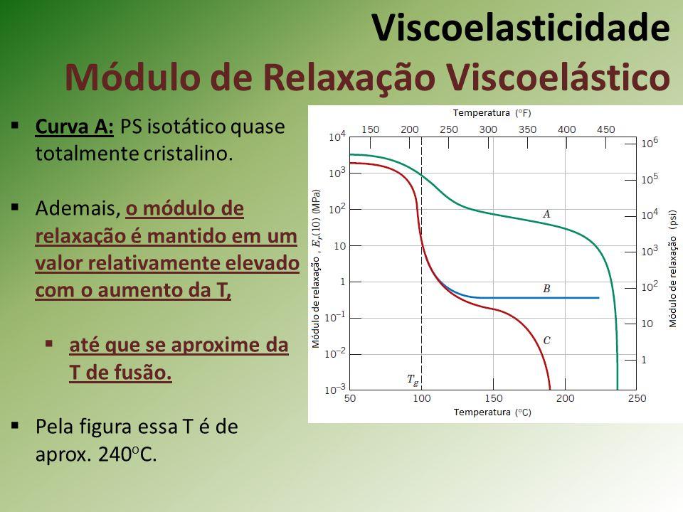 Viscoelasticidade Módulo de Relaxação Viscoelástico Curva A: PS isotático quase totalmente cristalino. Ademais, o módulo de relaxação é mantido em um