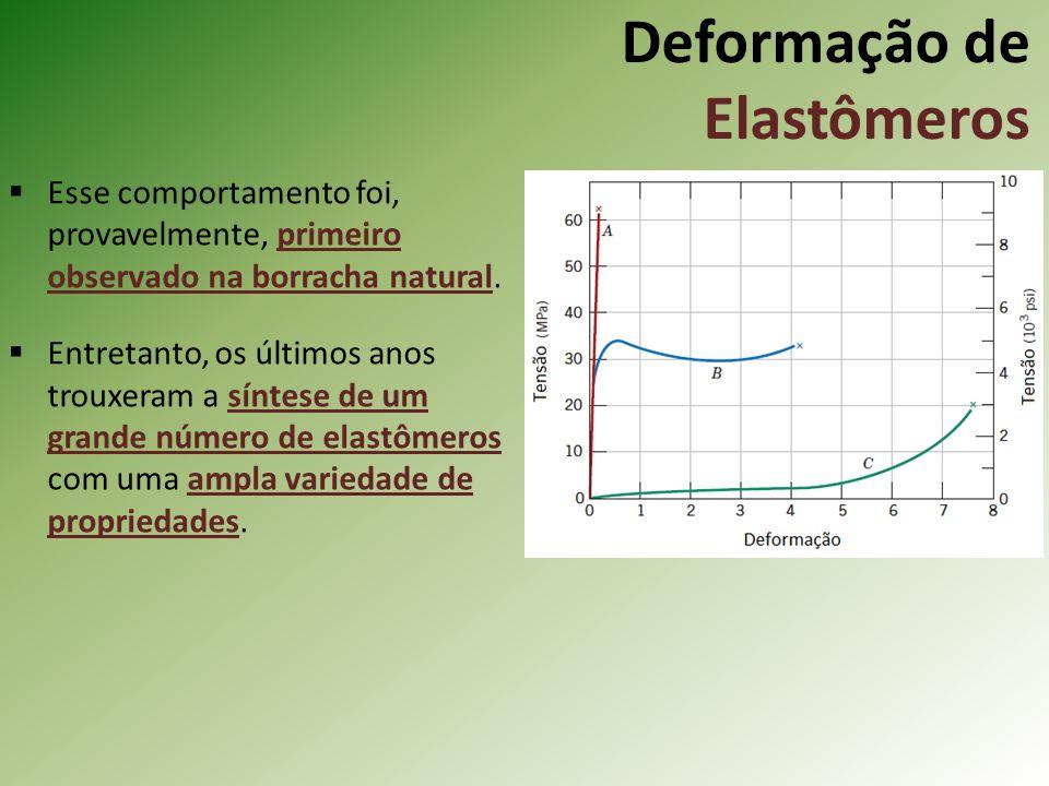 Deformação de Elastômeros Esse comportamento foi, provavelmente, primeiro observado na borracha natural. Entretanto, os últimos anos trouxeram a sínte