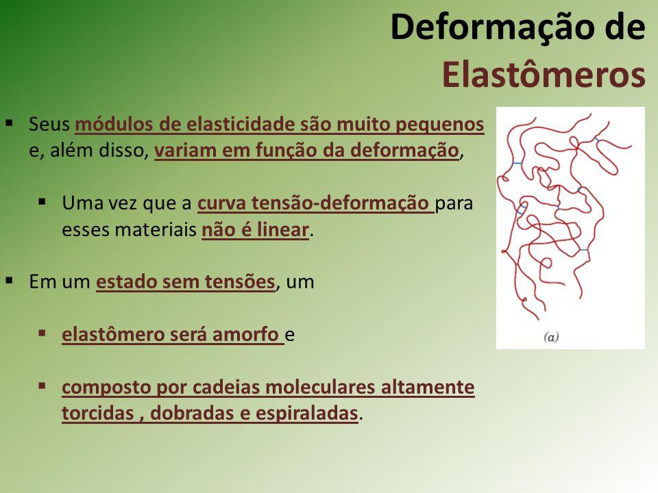 Deformação de Elastômeros Seus módulos de elasticidade são muito pequenos e, além disso, variam em função da deformação, Uma vez que a curva tensão-de