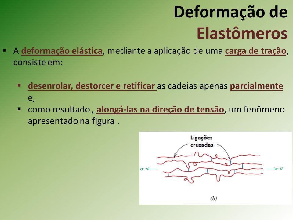 Deformação de Elastômeros A deformação elástica, mediante a aplicação de uma carga de tração, consiste em: desenrolar, destorcer e retificar as cadeia