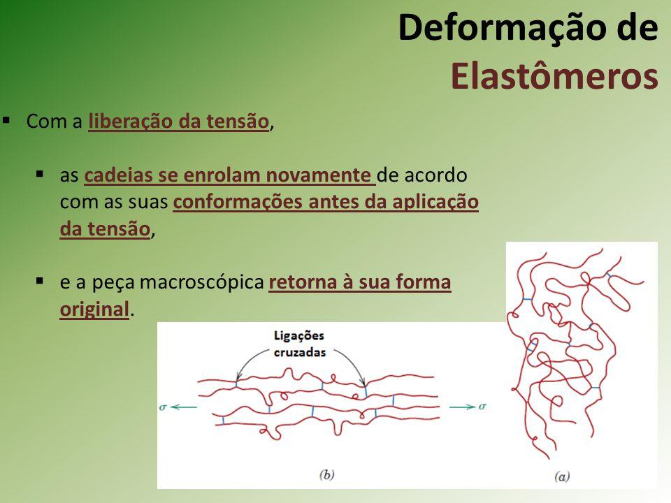 Deformação de Elastômeros Com a liberação da tensão, as cadeias se enrolam novamente de acordo com as suas conformações antes da aplicação da tensão,