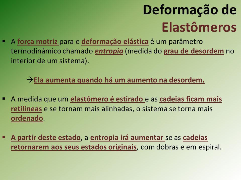 Deformação de Elastômeros A força motriz para e deformação elástica é um parâmetro termodinâmico chamado entropia (medida do grau de desordem no inter