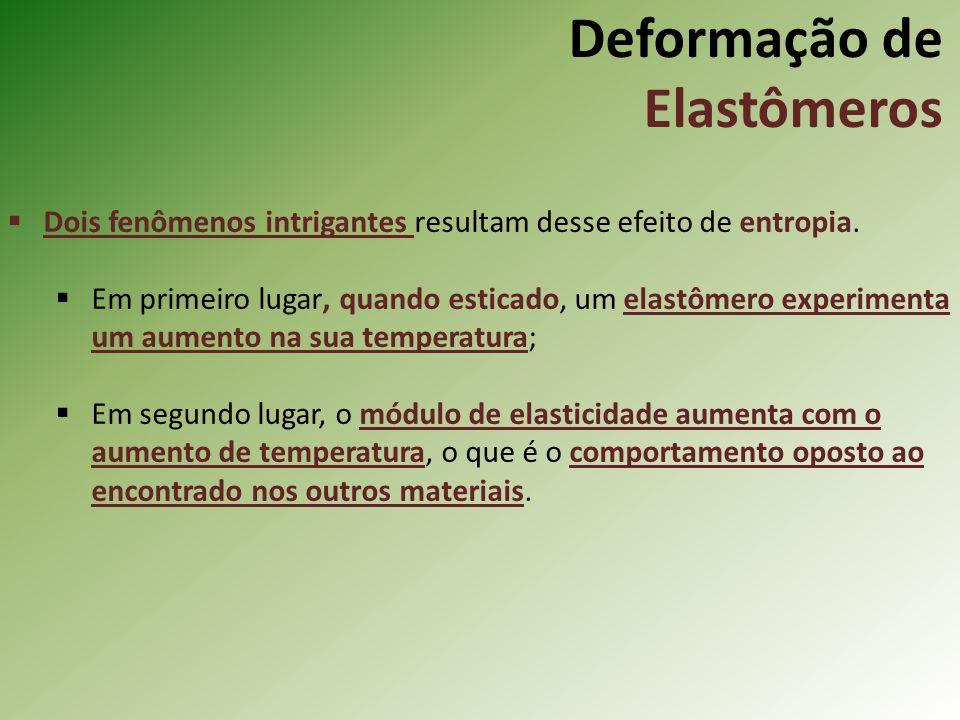 Deformação de Elastômeros Dois fenômenos intrigantes resultam desse efeito de entropia. Em primeiro lugar, quando esticado, um elastômero experimenta