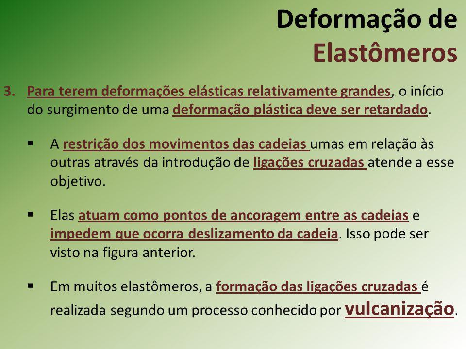 Deformação de Elastômeros 3.Para terem deformações elásticas relativamente grandes, o início do surgimento de uma deformação plástica deve ser retarda