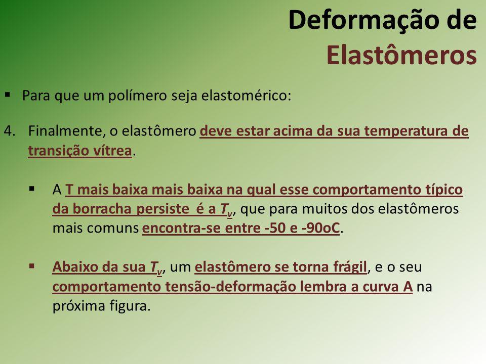 Deformação de Elastômeros Para que um polímero seja elastomérico: 4.Finalmente, o elastômero deve estar acima da sua temperatura de transição vítrea.