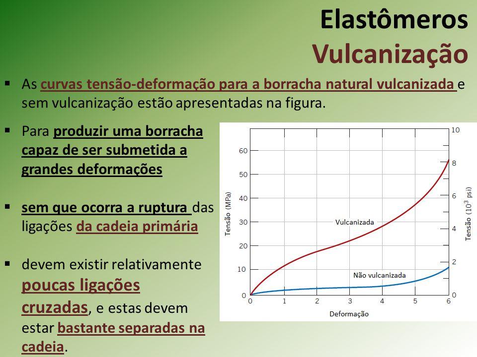 Elastômeros Vulcanização As curvas tensão-deformação para a borracha natural vulcanizada e sem vulcanização estão apresentadas na figura. Para produzi