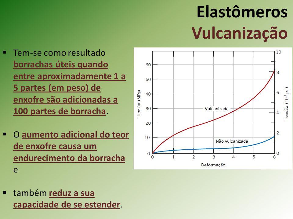 Elastômeros Vulcanização Tem-se como resultado borrachas úteis quando entre aproximadamente 1 a 5 partes (em peso) de enxofre são adicionadas a 100 pa