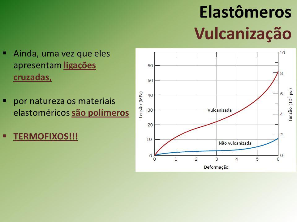 Elastômeros Vulcanização Ainda, uma vez que eles apresentam ligações cruzadas, por natureza os materiais elastoméricos são polímeros TERMOFIXOS!!!