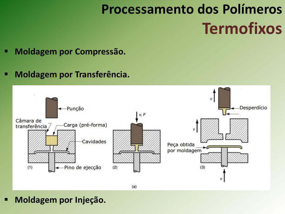 Processamento dos Polímeros Termofixos Moldagem por Compressão. Moldagem por Transferência. Moldagem por Injeção.