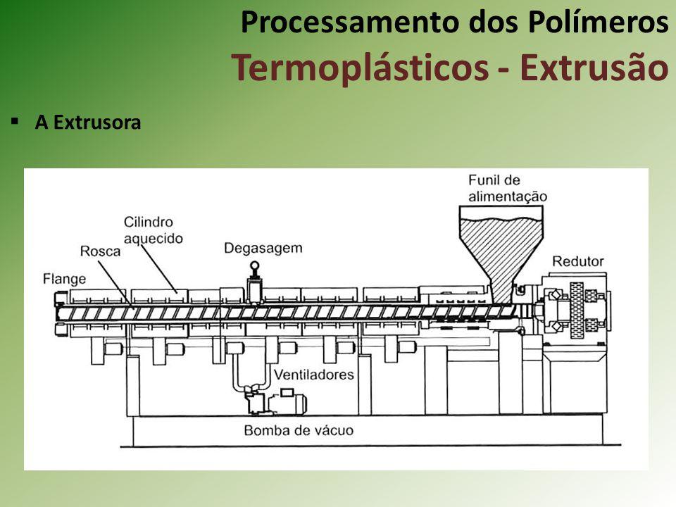 Processamento dos Polímeros Termoplásticos - Extrusão A Extrusora