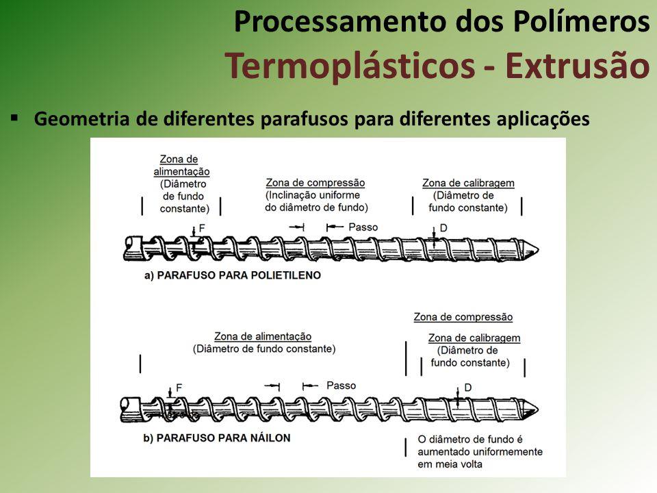 Processamento dos Polímeros Termoplásticos - Extrusão Geometria de diferentes parafusos para diferentes aplicações