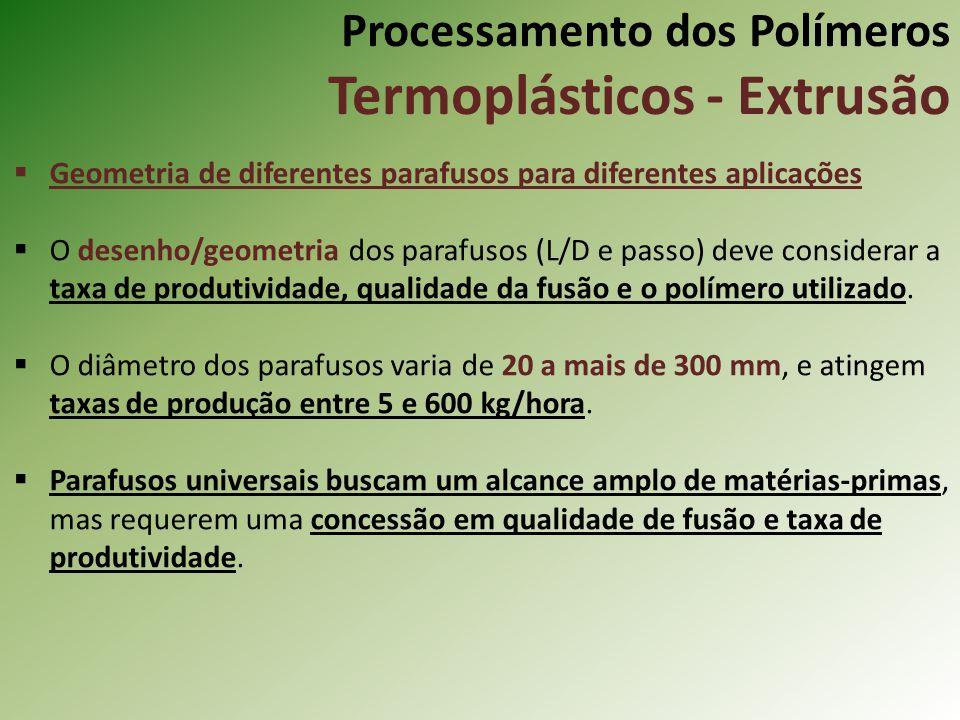 Processamento dos Polímeros Termoplásticos - Extrusão Geometria de diferentes parafusos para diferentes aplicações O desenho/geometria dos parafusos (