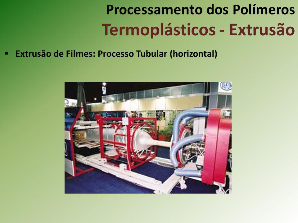 Processamento dos Polímeros Termoplásticos - Extrusão Extrusão de Filmes: Processo Tubular (horizontal)